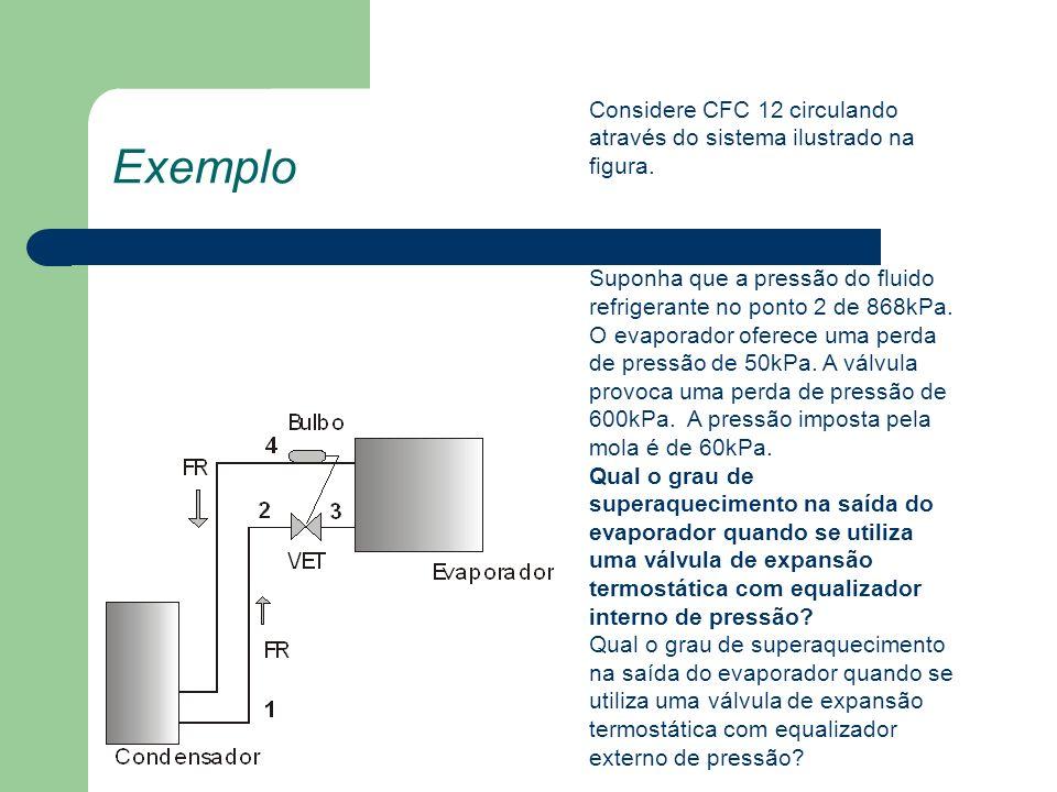 Exemplo Considere CFC 12 circulando através do sistema ilustrado na figura. Suponha que a pressão do fluido refrigerante no ponto 2 de 868kPa. O evapo