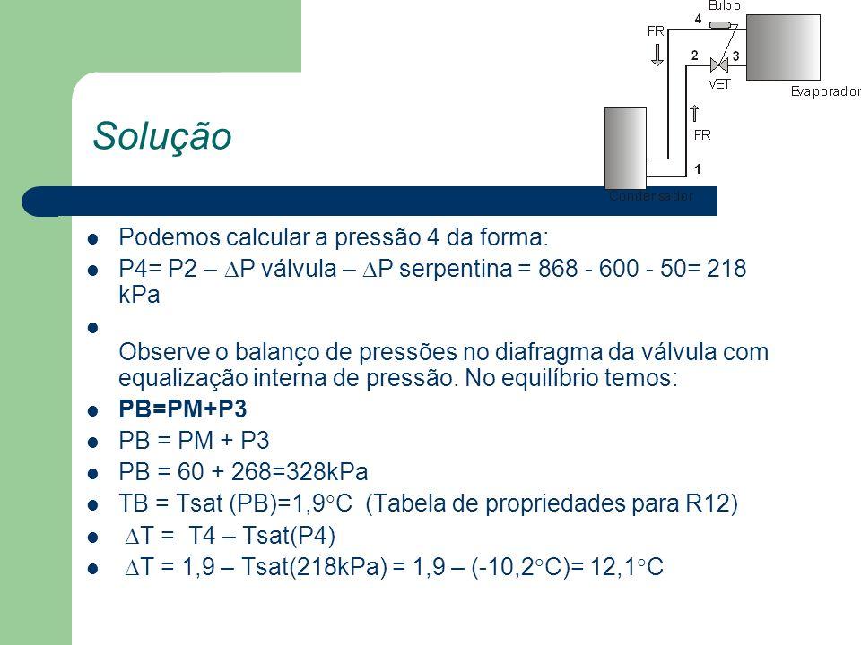 Solução Podemos calcular a pressão 4 da forma: P4= P2 – P válvula – P serpentina = 868 - 600 - 50= 218 kPa Observe o balanço de pressões no diafragma