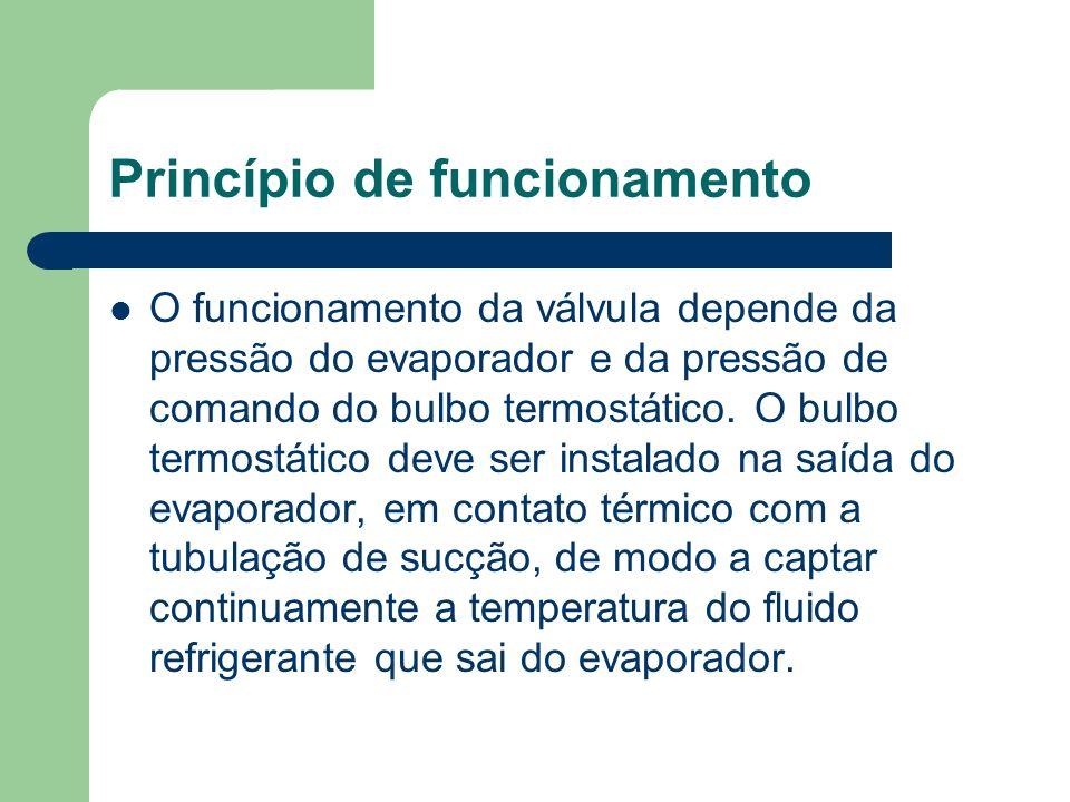 Princípio de funcionamento O funcionamento da válvula depende da pressão do evaporador e da pressão de comando do bulbo termostático. O bulbo termostá