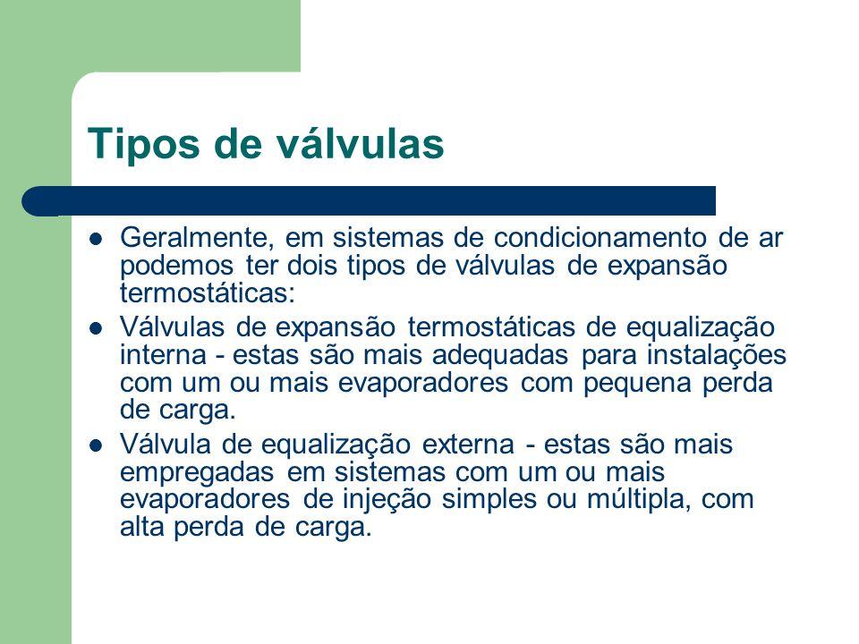 Tipos de válvulas Geralmente, em sistemas de condicionamento de ar podemos ter dois tipos de válvulas de expansão termostáticas: Válvulas de expansão