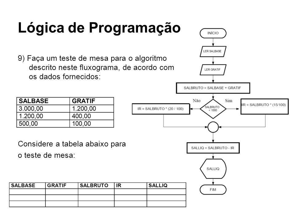 Lógica de Programação 9) Faça um teste de mesa para o algoritmo descrito neste fluxograma, de acordo com os dados fornecidos: Considere a tabela abaix