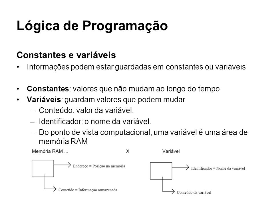 Lógica de Programação Constantes e variáveis Informações podem estar guardadas em constantes ou variáveis Constantes: valores que não mudam ao longo d