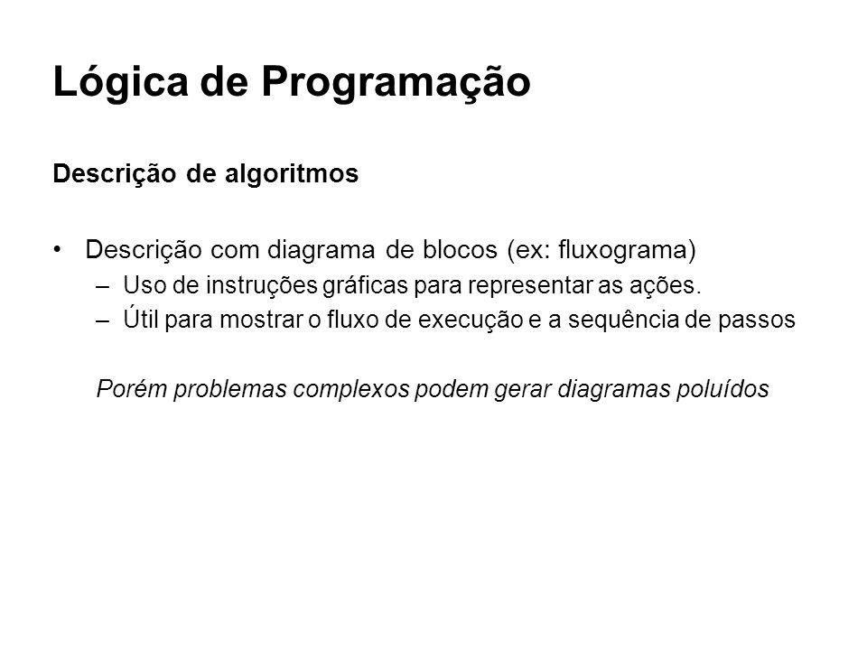Lógica de Programação Descrição de algoritmos Descrição com diagrama de blocos (ex: fluxograma) –Uso de instruções gráficas para representar as ações.