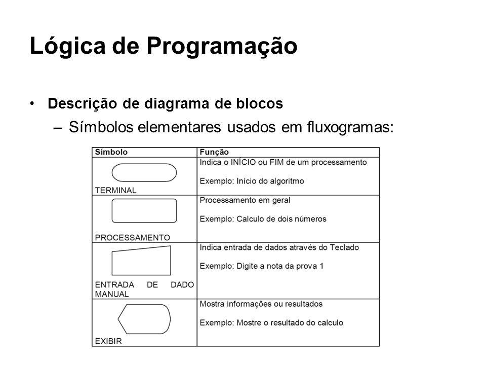 Lógica de Programação Descrição de diagrama de blocos –Símbolos elementares usados em fluxogramas: