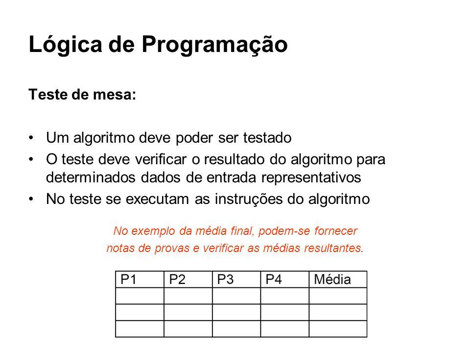 Lógica de Programação Teste de mesa: Um algoritmo deve poder ser testado O teste deve verificar o resultado do algoritmo para determinados dados de en