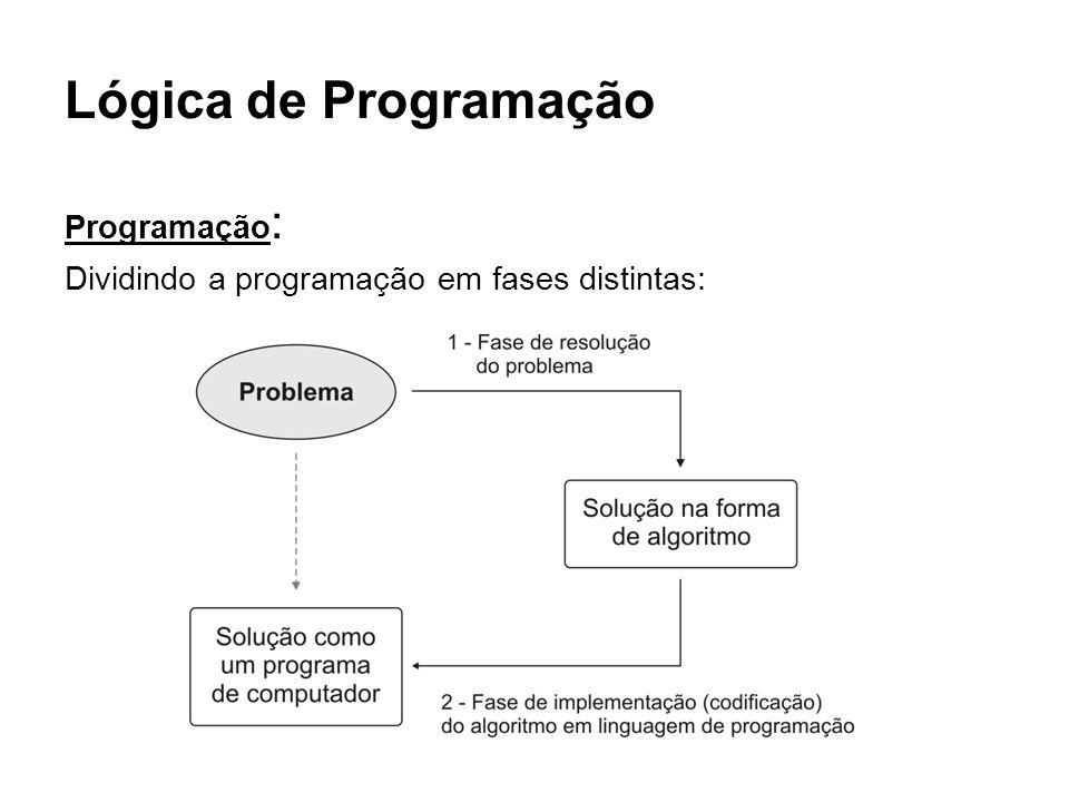 Lógica de Programação Exercícios: 1) Faça um algoritmo para calcular o estoque médio de uma peça, sendo que EstoqueMédio = (QuantidadeMínima + QuantidadeMáxima) / 2.