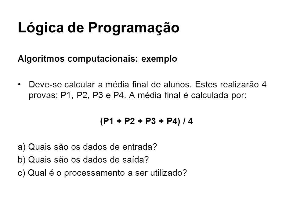 Lógica de Programação Descrição do algoritmo: Descrição narrativa: especificação dos passos em linguagem natural –Linguagem natural comumente se mostra imprecisa e redundante –Utilização mais adequada para inserir comentários que expliquem detalhes do algoritmo 1.Receba a nota da prova 1 2.Receba a nota da prova 2 3.Receba a nota da prova 3 4.Receba a nota da prova 4 5.Some todas as notas e divida por 4 6.Mostre o resultado da divisão