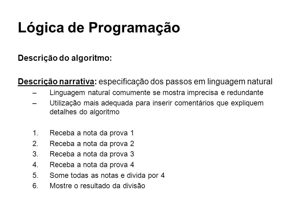 Lógica de Programação Descrição do algoritmo: Descrição narrativa: especificação dos passos em linguagem natural –Linguagem natural comumente se mostr