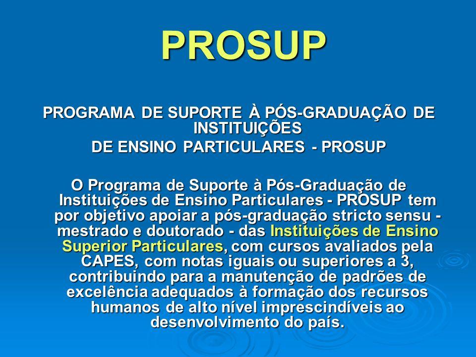 PROSUP PROSUP PROGRAMA DE SUPORTE À PÓS-GRADUAÇÃO DE INSTITUIÇÕES DE ENSINO PARTICULARES - PROSUP O Programa de Suporte à Pós-Graduação de Instituições de Ensino Particulares - PROSUP tem por objetivo apoiar a pós-graduação stricto sensu - mestrado e doutorado - das Instituições de Ensino Superior Particulares, com cursos avaliados pela CAPES, com notas iguais ou superiores a 3, contribuindo para a manutenção de padrões de excelência adequados à formação dos recursos humanos de alto nível imprescindíveis ao desenvolvimento do país.