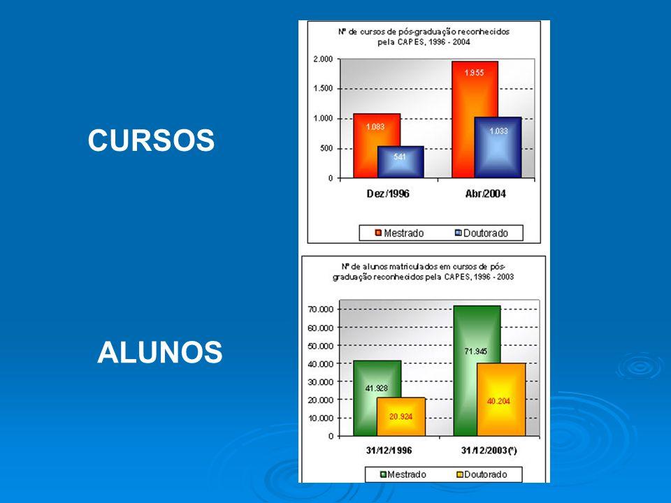 CURSOS ALUNOS