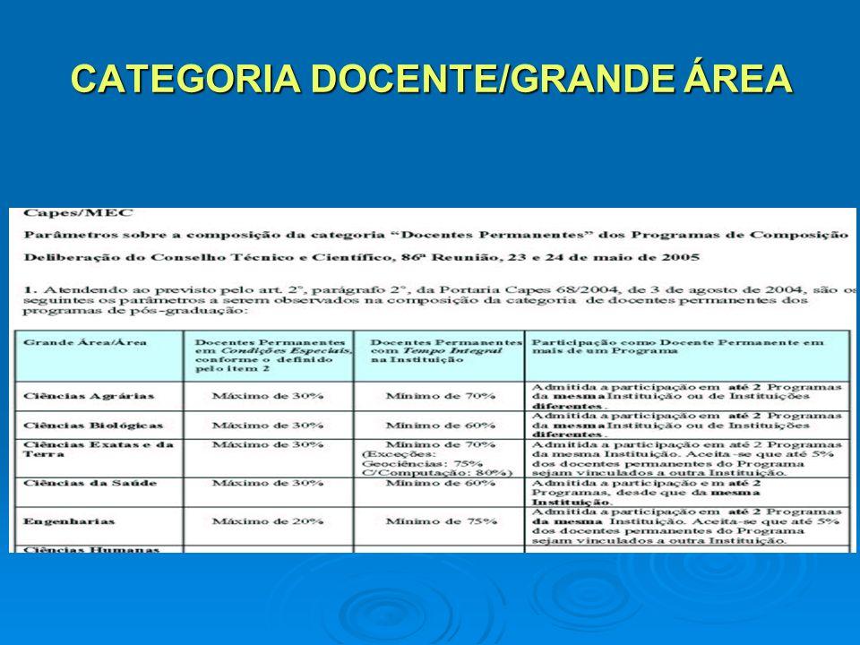 CATEGORIA DOCENTE/GRANDE ÁREA