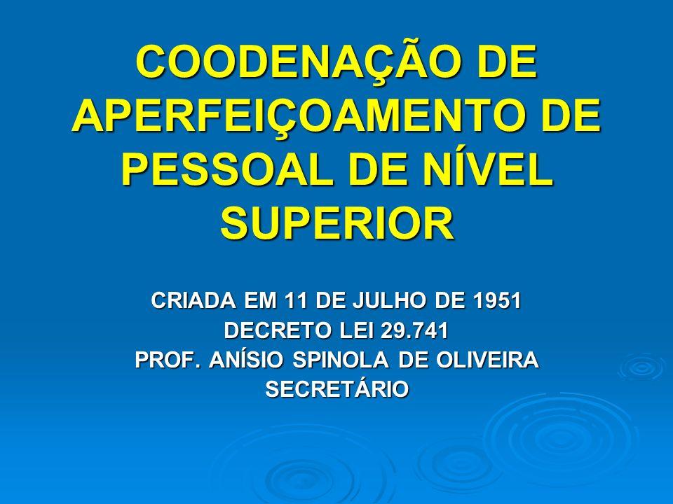 COODENAÇÃO DE APERFEIÇOAMENTO DE PESSOAL DE NÍVEL SUPERIOR CRIADA EM 11 DE JULHO DE 1951 DECRETO LEI 29.741 PROF.