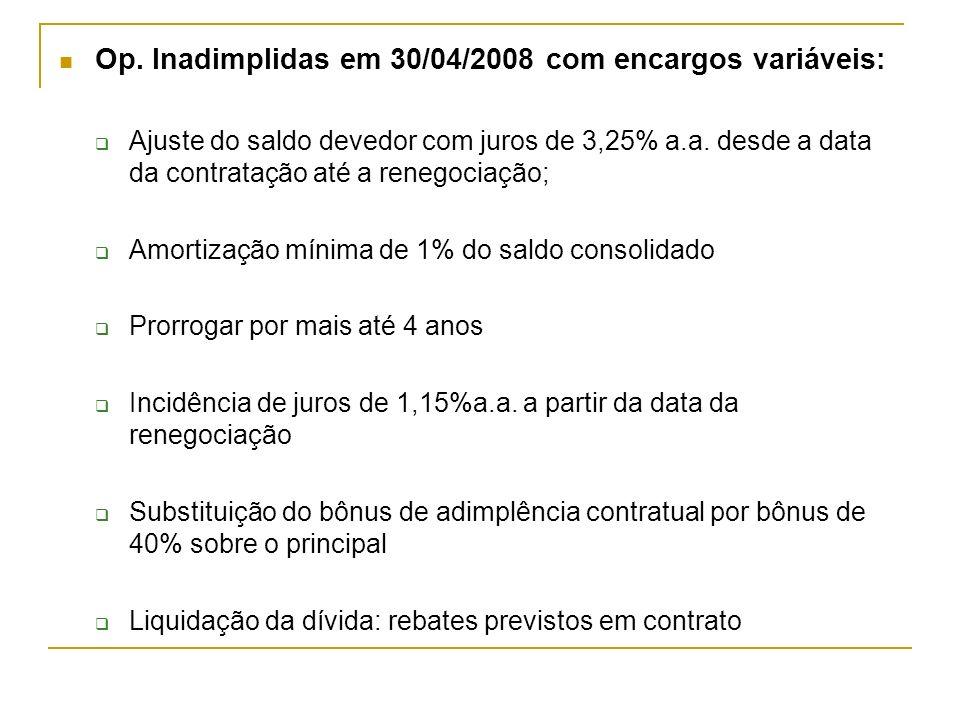 Op. Inadimplidas em 30/04/2008 com encargos variáveis: Ajuste do saldo devedor com juros de 3,25% a.a. desde a data da contratação até a renegociação;