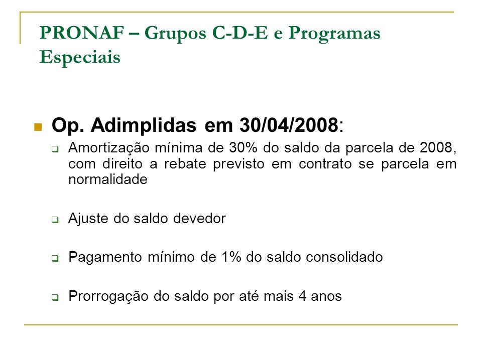 PRONAF – Grupos C-D-E e Programas Especiais Op. Adimplidas em 30/04/2008: Amortização mínima de 30% do saldo da parcela de 2008, com direito a rebate