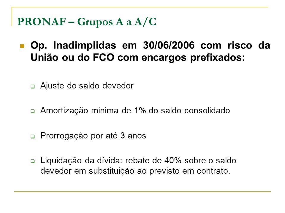PRONAF – Grupos A a A/C Op. Inadimplidas em 30/06/2006 com risco da União ou do FCO com encargos prefixados: Ajuste do saldo devedor Amortização minim