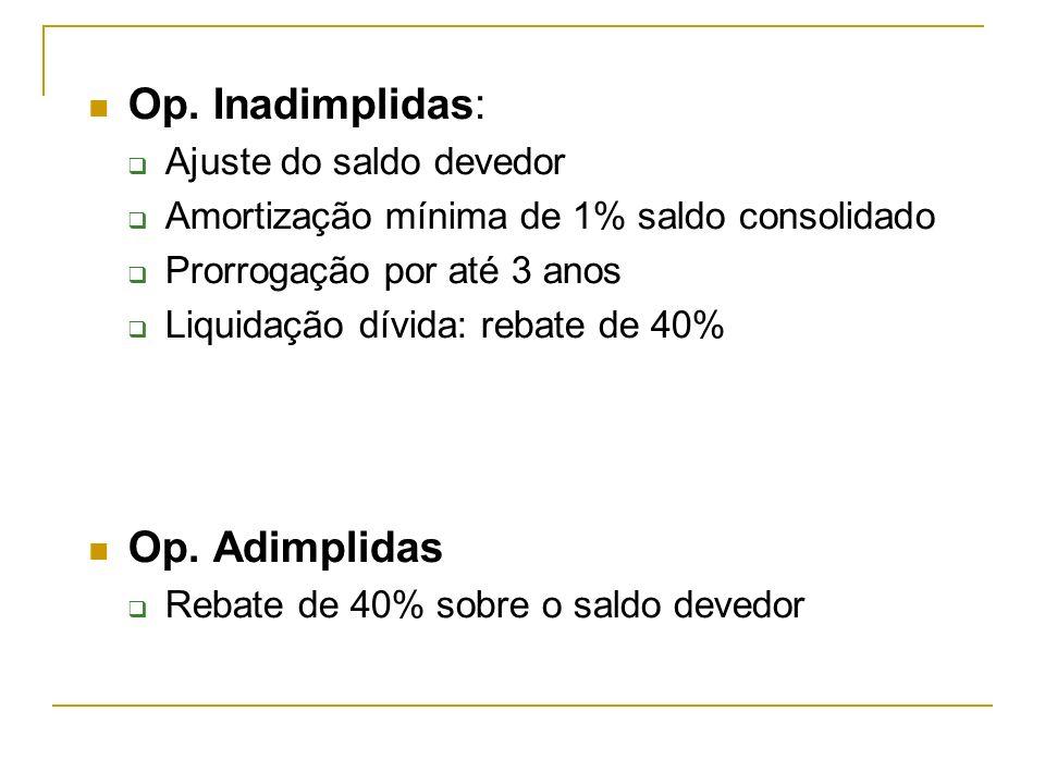 Op. Inadimplidas: Ajuste do saldo devedor Amortização mínima de 1% saldo consolidado Prorrogação por até 3 anos Liquidação dívida: rebate de 40% Op. A