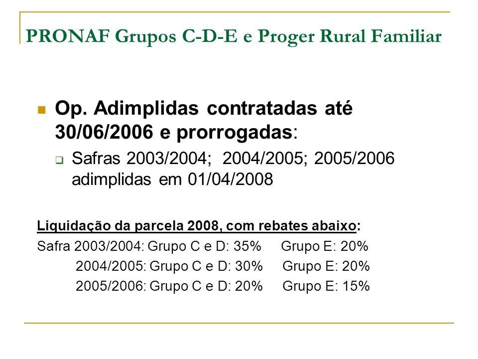 PRONAF Grupos C-D-E e Proger Rural Familiar Op. Adimplidas contratadas até 30/06/2006 e prorrogadas: Safras 2003/2004; 2004/2005; 2005/2006 adimplidas