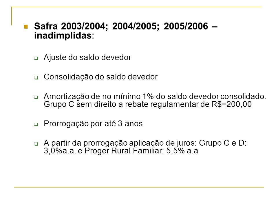 Safra 2003/2004; 2004/2005; 2005/2006 – inadimplidas: Ajuste do saldo devedor Consolidação do saldo devedor Amortização de no mínimo 1% do saldo deved