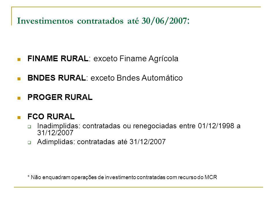 Investimentos contratados até 30/06/2007 : FINAME RURAL: exceto Finame Agrícola BNDES RURAL: exceto Bndes Automático PROGER RURAL FCO RURAL Inadimplid