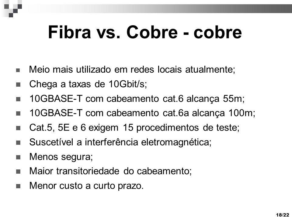18/22 Fibra vs.