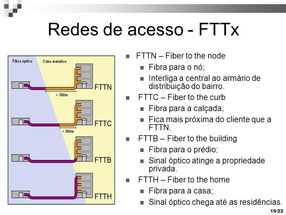 19/22 Redes de acesso - FTTx FTTN – Fiber to the node Fibra para o nó; Interliga a central ao armário de distribuição do bairro.