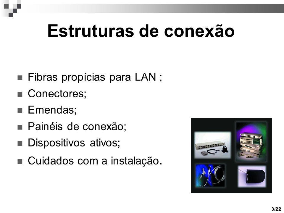 3/22 Estruturas de conexão Fibras propícias para LAN ; Conectores; Emendas; Painéis de conexão; Dispositivos ativos; Cuidados com a instalação.