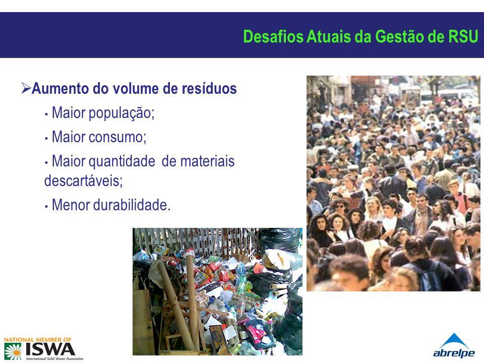 Desafios Atuais da Gestão de RSU Aumento do volume de resíduos Maior população; Maior consumo; Maior quantidade de materiais descartáveis; Menor durabilidade.