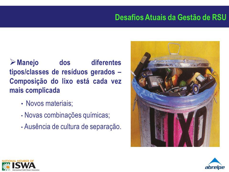 Manejo dos diferentes tipos/classes de resíduos gerados – Composição do lixo está cada vez mais complicada Novos materiais; Novas combinações químicas; Ausência de cultura de separação.
