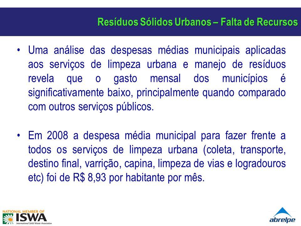 Resíduos Sólidos Urbanos – Falta de Recursos Uma análise das despesas médias municipais aplicadas aos serviços de limpeza urbana e manejo de resíduos