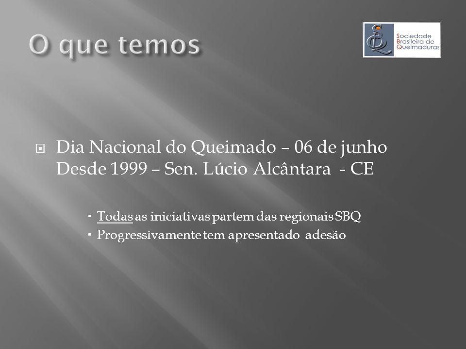 Projeto de Lei 117/2009 - Semana de Prevenção às queimaduras - Dep.