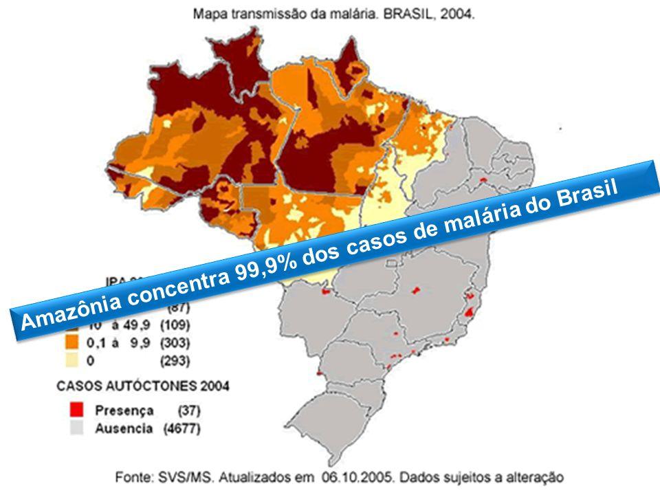 Amazônia concentra 99,9% dos casos de malária do Brasil