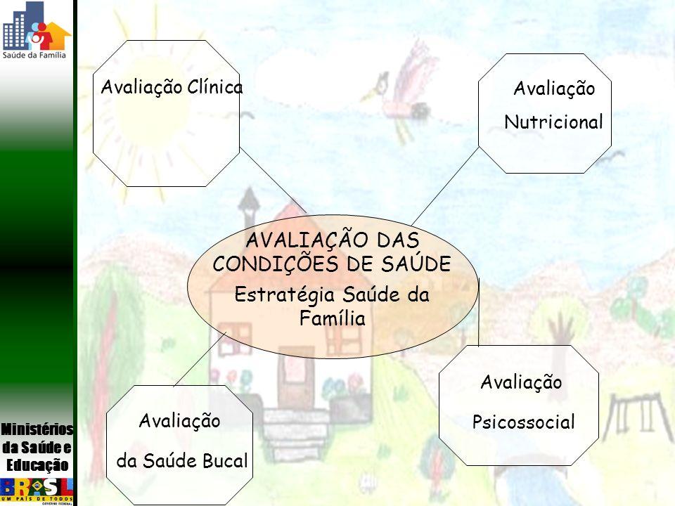 Ministérios da Saúde e Educação Avaliação Clínica Avaliação Nutricional Avaliação Psicossocial Avaliação da Saúde Buca l AVALIAÇÃO DAS CONDIÇÕES DE SA