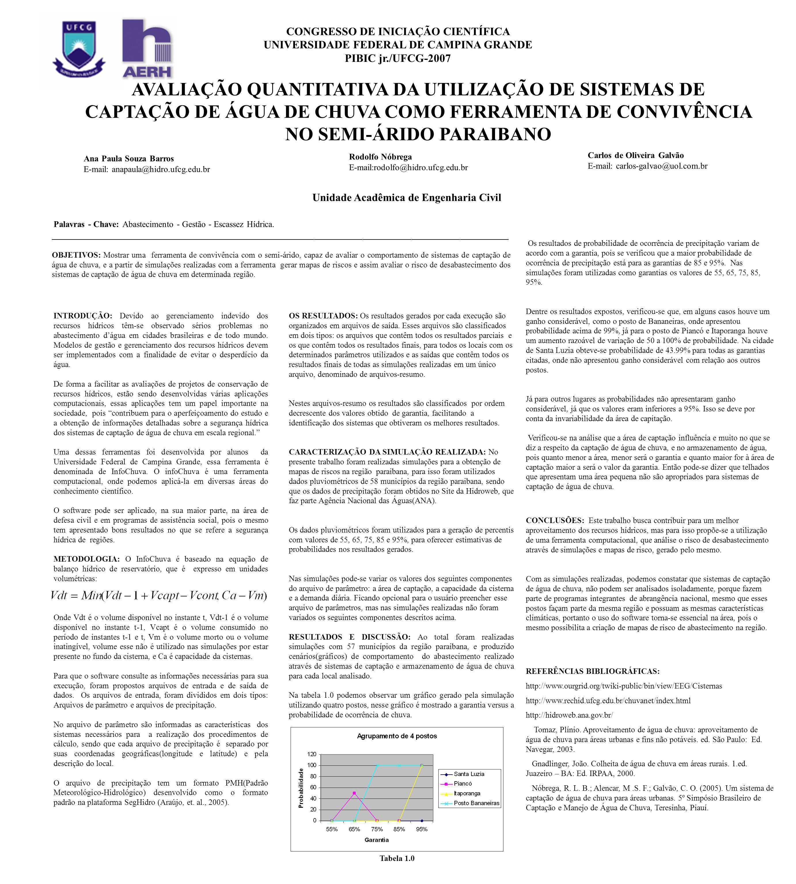 CONGRESSO DE INICIAÇÃO CIENTÍFICA UNIVERSIDADE FEDERAL DE CAMPINA GRANDE PIBIC jr./UFCG-2007 AVALIAÇÃO QUANTITATIVA DA UTILIZAÇÃO DE SISTEMAS DE CAPTA