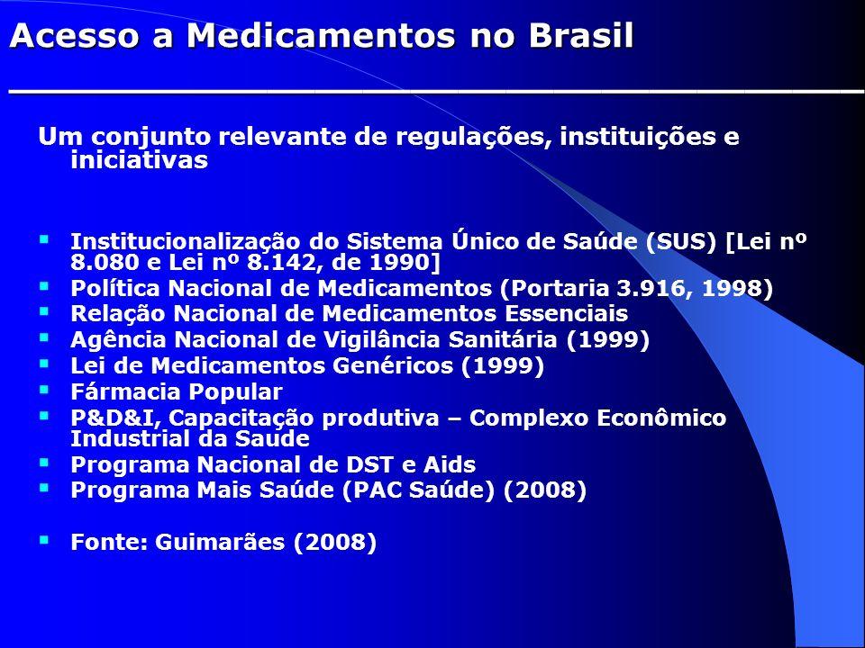 Acesso a Medicamentos no Brasil ____________________________________ Um conjunto relevante de regulações, instituições e iniciativas Institucionalizaç
