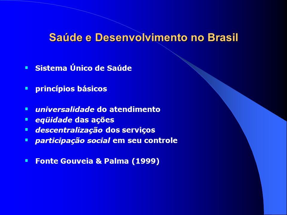Saúde e Desenvolvimento no Brasil Sistema Único de Saúde princípios básicos universalidade do atendimento eqüidade das ações descentralização dos serv