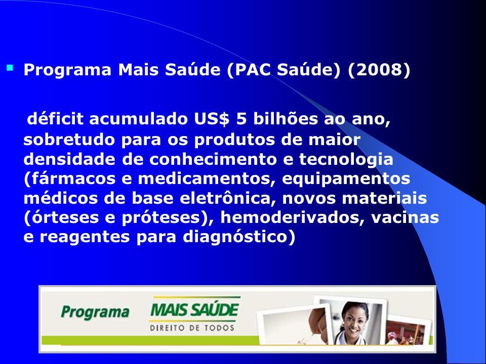 Programa Mais Saúde (PAC Saúde) (2008) déficit acumulado US$ 5 bilhões ao ano, sobretudo para os produtos de maior densidade de conhecimento e tecnolo