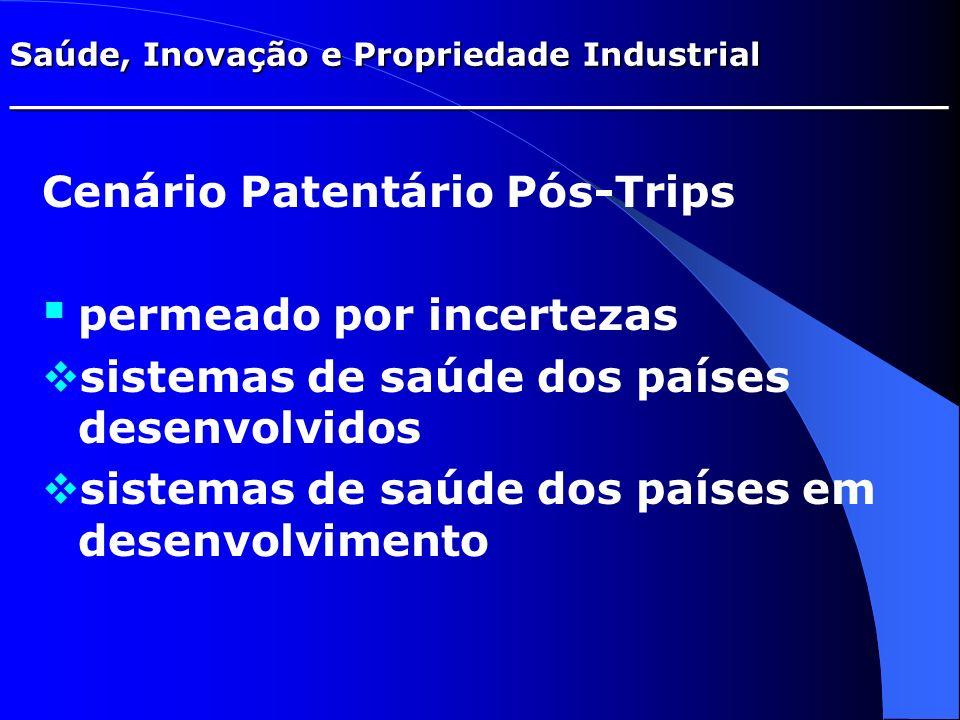 Saúde, Inovação e Propriedade Industrial _________________________________________ Cenário Patentário Pós-Trips permeado por incertezas sistemas de sa