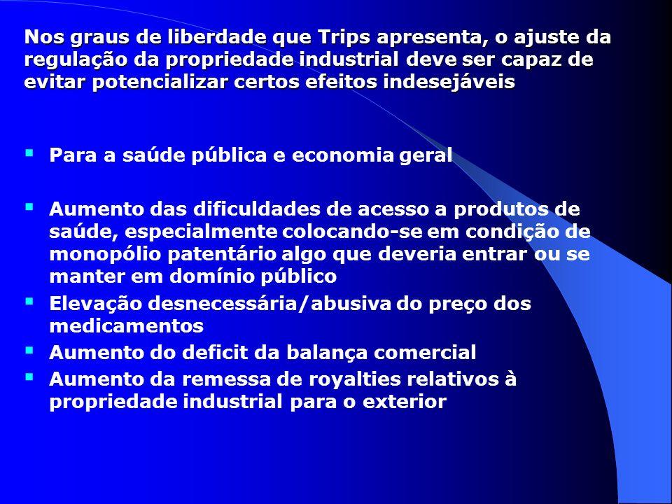 Para a saúde pública e economia geral Aumento das dificuldades de acesso a produtos de saúde, especialmente colocando-se em condição de monopólio pate