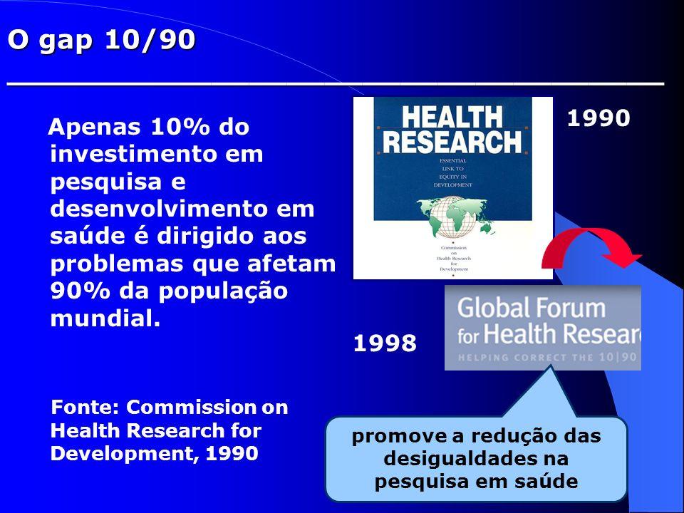 O gap 10/90 ___________________________________ Apenas 10% do investimento em pesquisa e desenvolvimento em saúde é dirigido aos problemas que afetam