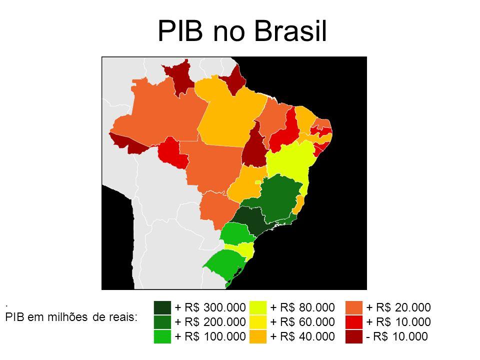 PIB no Brasil + R$ 300.000 + R$ 200.000 + R$ 100.000 + R$ 80.000 + R$ 60.000 + R$ 40.000 + R$ 20.000 + R$ 10.000 - R$ 10.000. PIB em milhões de reais: