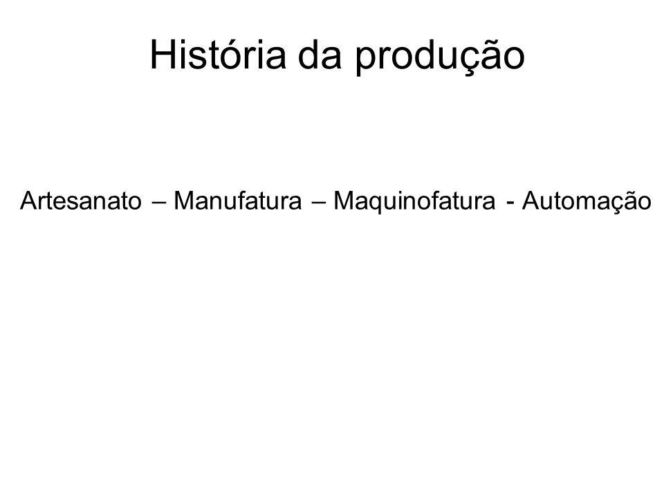 História da produção Artesanato – Manufatura – Maquinofatura - Automação