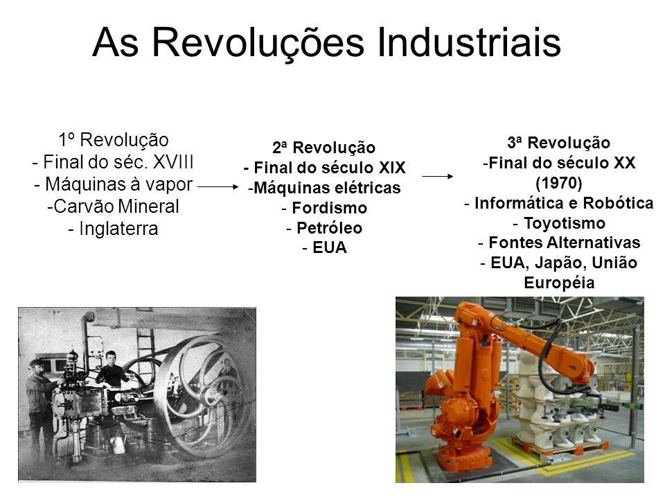 As Revoluções Industriais 1º Revolução - Final do séc. XVIII - Máquinas à vapor -Carvão Mineral - Inglaterra 2ª Revolução - Final do século XIX -Máqui