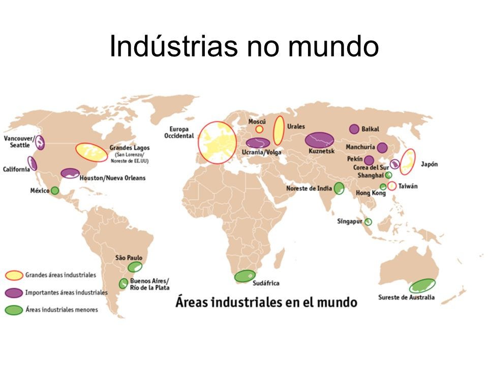 Indústrias no mundo