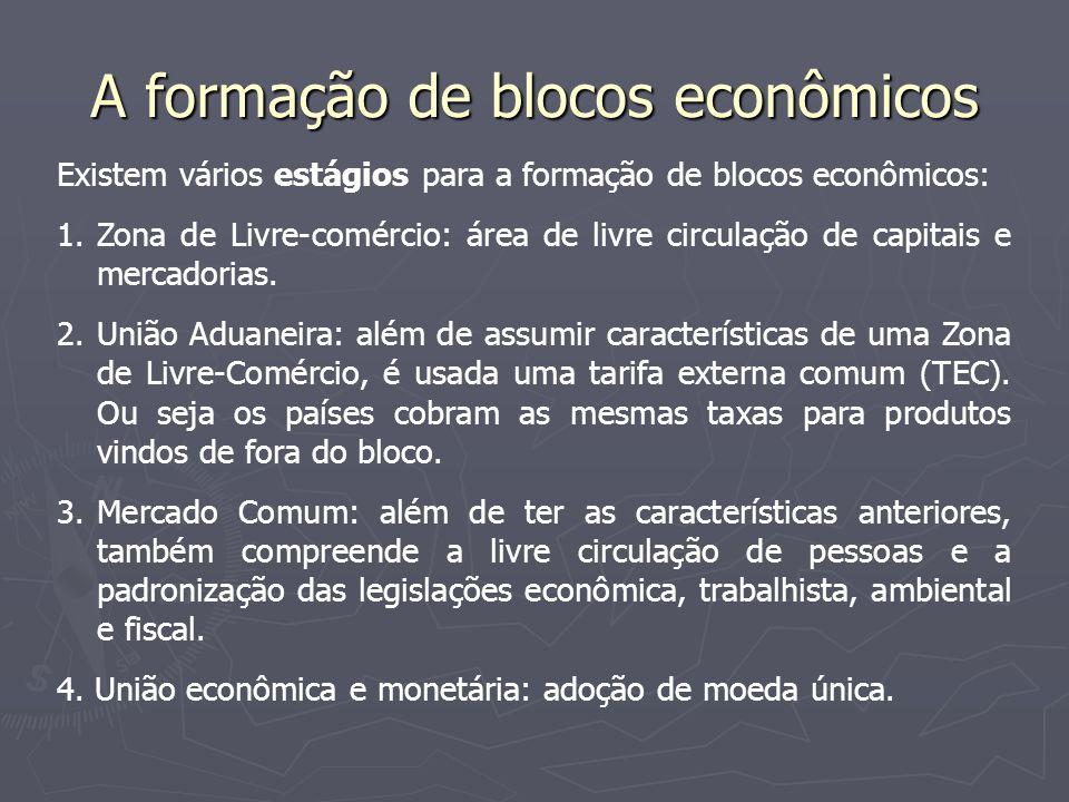 Os blocos econômicos Nesse sentido, os principais blocos econômicos da atualidade são a União Européia, o NAFTA, o Mercosul, a APEC e a ASEAN.