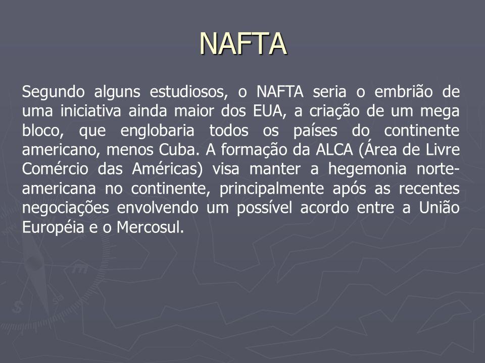 MERCOSUL O Mercosul passou a vigorar a partir de 1991, com a assinatura do Tratado de Assunção envolvendo o Brasil, o Uruguai, a Argentina e o Paraguai.