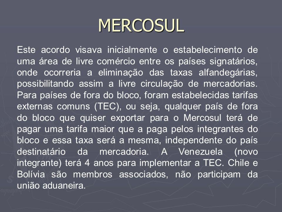MERCOSUL Na atualidade, o Mercosul encontra-se no estágio de união aduaneira, com a possibilidade de nos próximos anos termos o estabelecimento de um mercado comum.