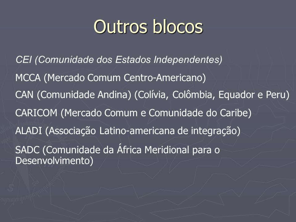 Organismos internacionais Nesse mundo globalizado em que vivemos hoje temos a presença marcada por organizações internacionais que atuam nas mais variadas áreas.