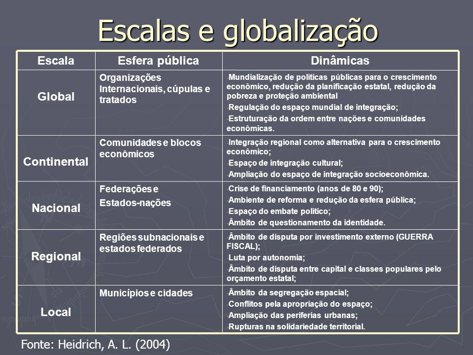 A globalização e os capitais transnacionais