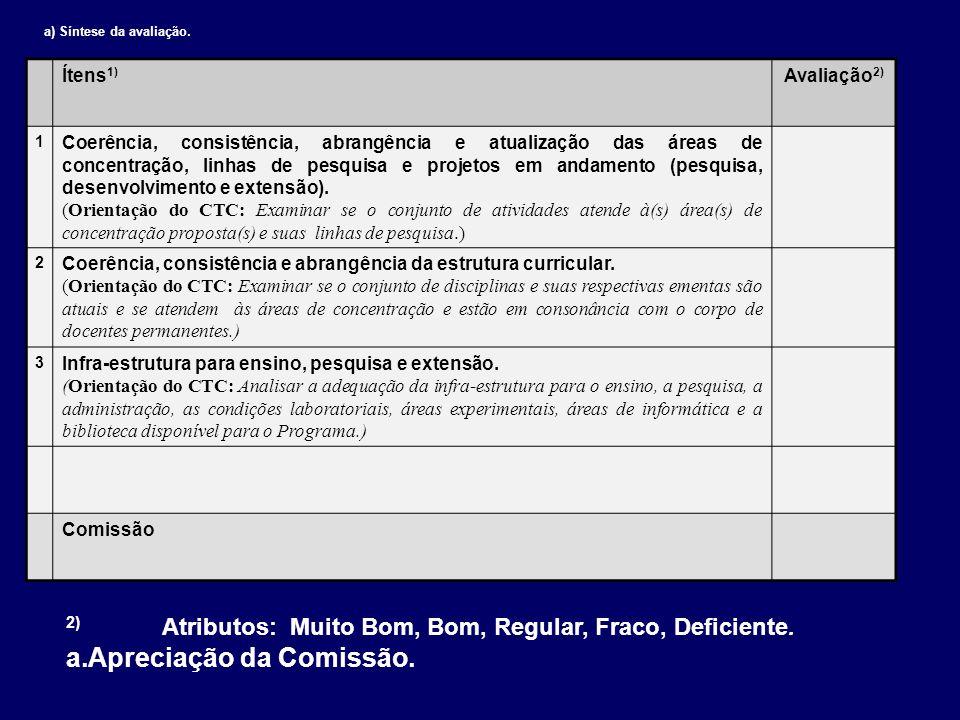 a) Síntese da avaliação. Ítens 1) Avaliação 2) 1 Coerência, consistência, abrangência e atualização das áreas de concentração, linhas de pesquisa e pr