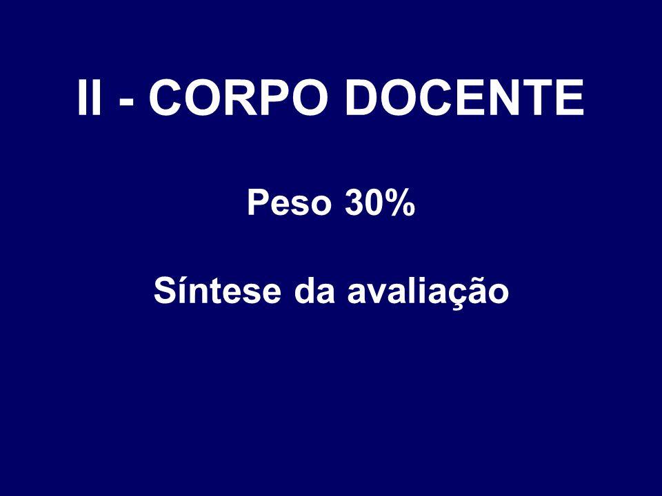 II - CORPO DOCENTE Peso 30% Síntese da avaliação